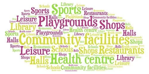 What is a Neighbourhood Plan all about?