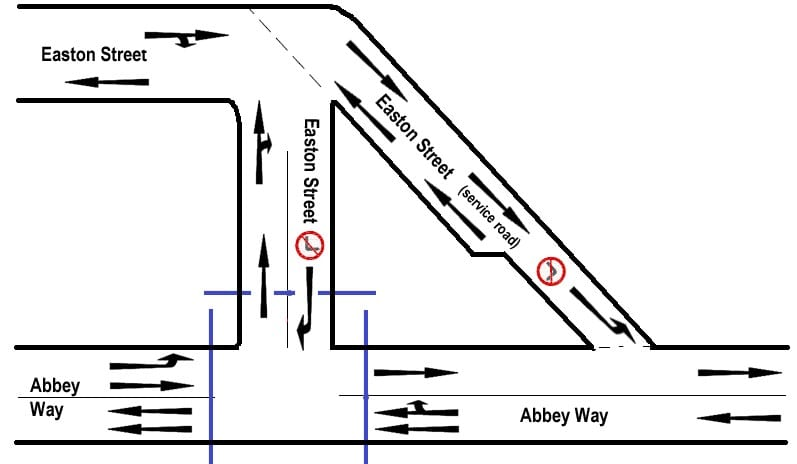 Abbey Way junction: how to use the new two-way system